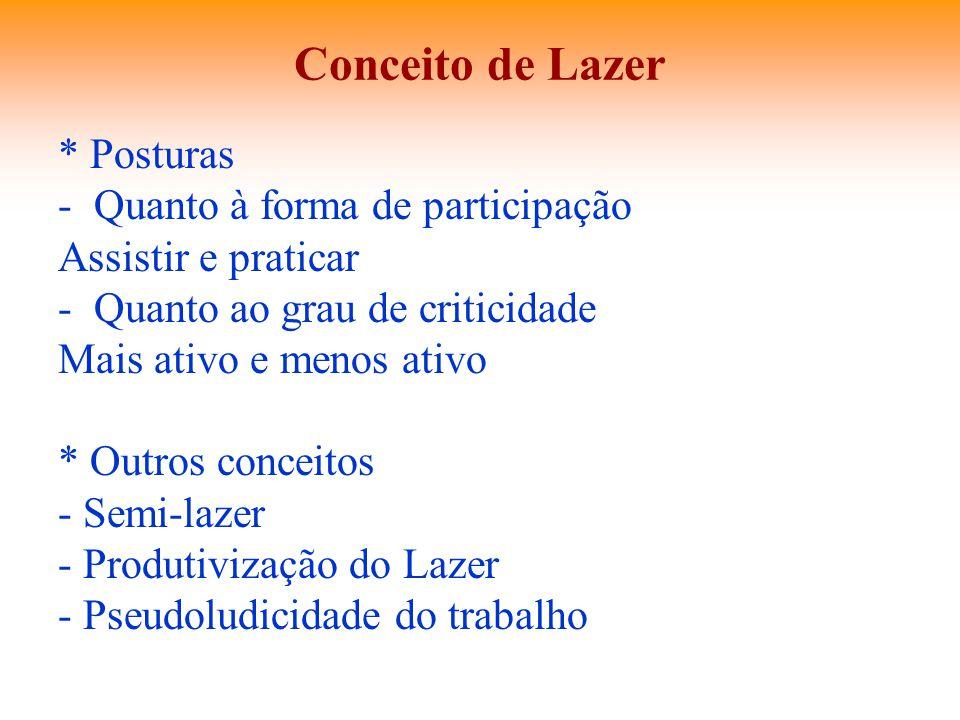Conceito de Lazer * Posturas -Quanto à forma de participação Assistir e praticar -Quanto ao grau de criticidade Mais ativo e menos ativo * Outros conc