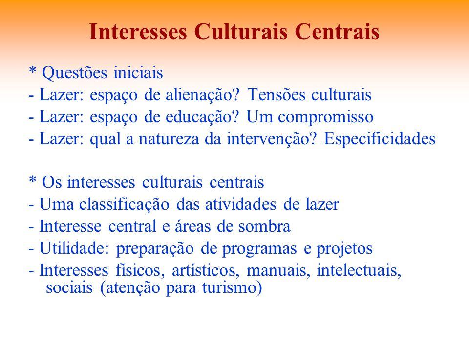 Interesses Culturais Centrais * Questões iniciais - Lazer: espaço de alienação? Tensões culturais - Lazer: espaço de educação? Um compromisso - Lazer: