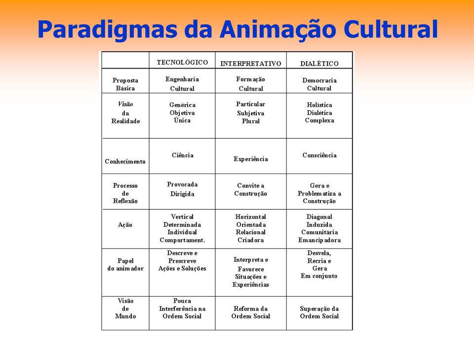 Paradigmas da Animação Cultural