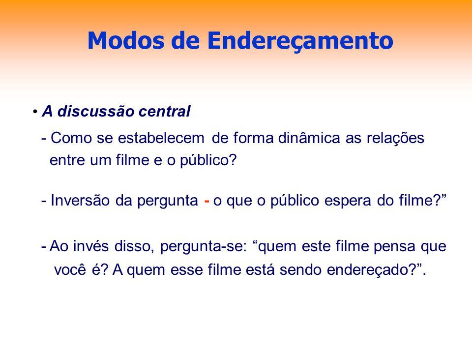 Modos de Endereçamento A discussão central - Como se estabelecem de forma dinâmica as relações entre um filme e o público? - Inversão da pergunta - o