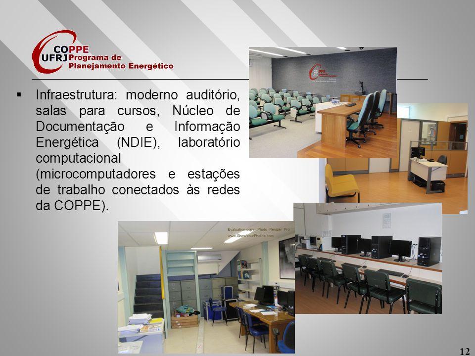 12 Infraestrutura: moderno auditório, salas para cursos, Núcleo de Documentação e Informação Energética (NDIE), laboratório computacional (microcomput