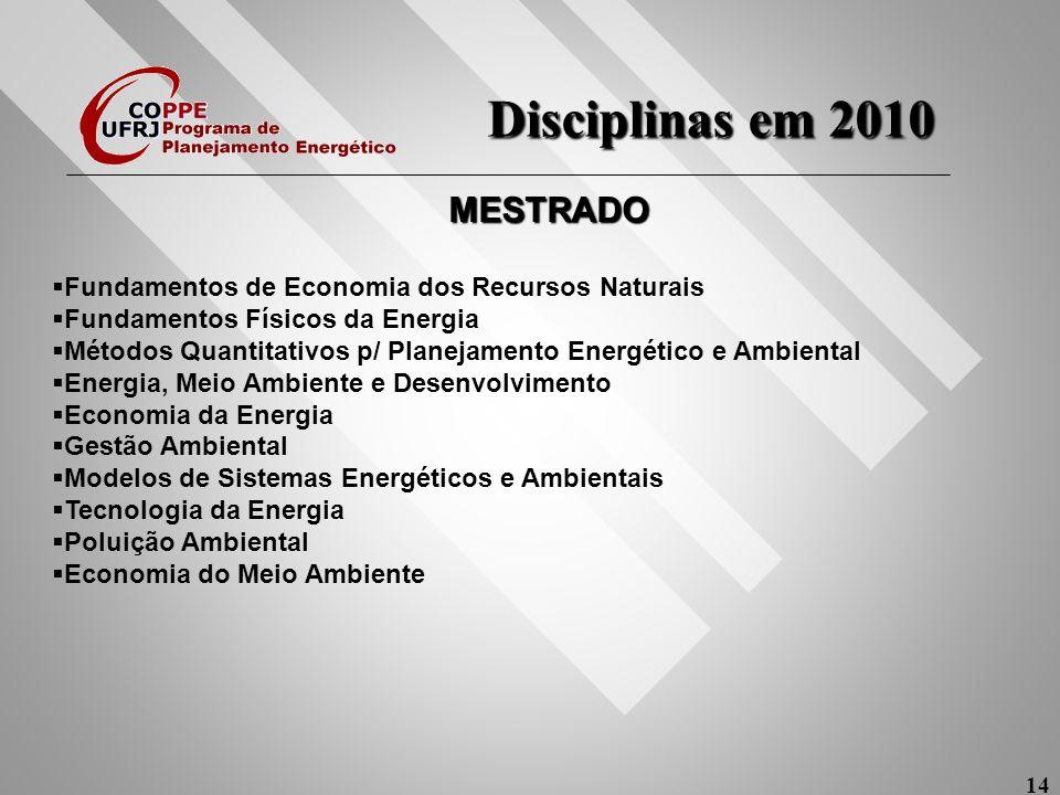 Disciplinas em 2010 Disciplinas em 2010 14 Fundamentos de Economia dos Recursos Naturais Fundamentos Físicos da Energia Métodos Quantitativos p/ Plane