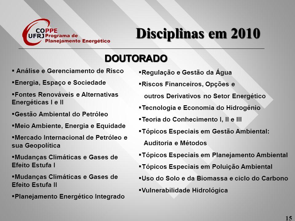 Disciplinas em 2010 Disciplinas em 2010 15 DOUTORADO Análise e Gerenciamento de Risco Energia, Espaço e Sociedade Fontes Renováveis e Alternativas Ene