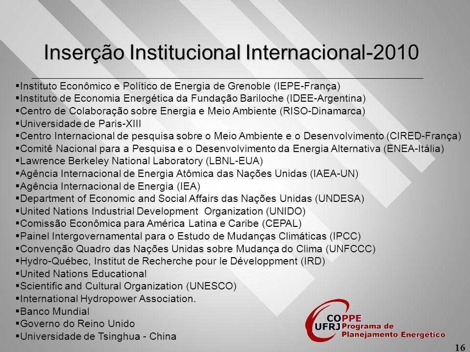Inserção Institucional Internacional-2010 16 Instituto Econômico e Político de Energia de Grenoble (IEPE-França) Instituto de Economia Energética da F