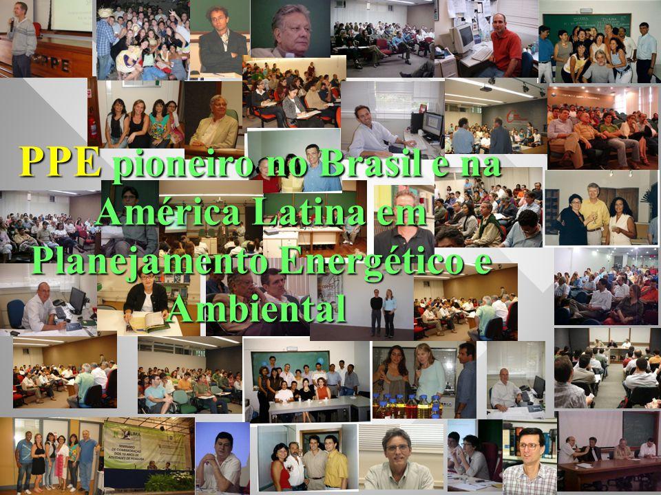 PPE pioneiro no Brasil e na América Latina em Planejamento Energético e Ambiental PPE pioneiro no Brasil e na América Latina em Planejamento Energétic