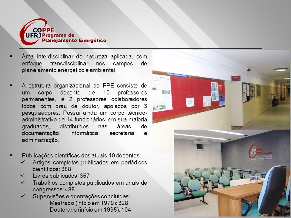 Corpo Docente AIE/PPE Século 20 1979 Adilson de Oliveira Luiz Pinguelli Rosa Otavio Mielnik 1986 Adilson de Oliveira Adriano José P.