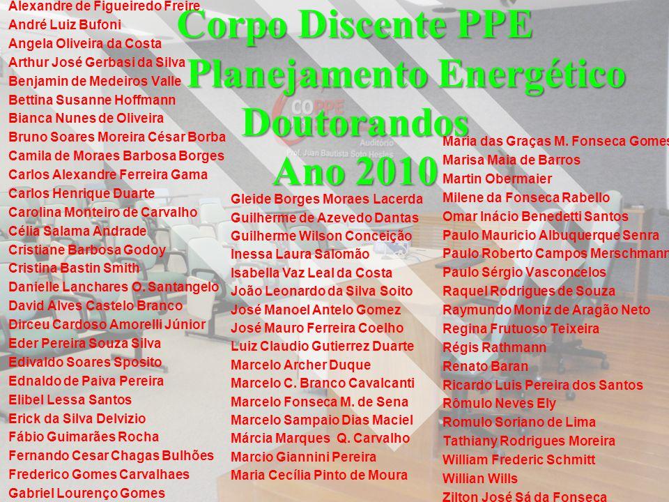 Corpo Discente PPE Planejamento Energético Doutorandos Ano 2010 Alexandre de Figueiredo Freire André Luiz Bufoni Angela Oliveira da Costa Arthur José