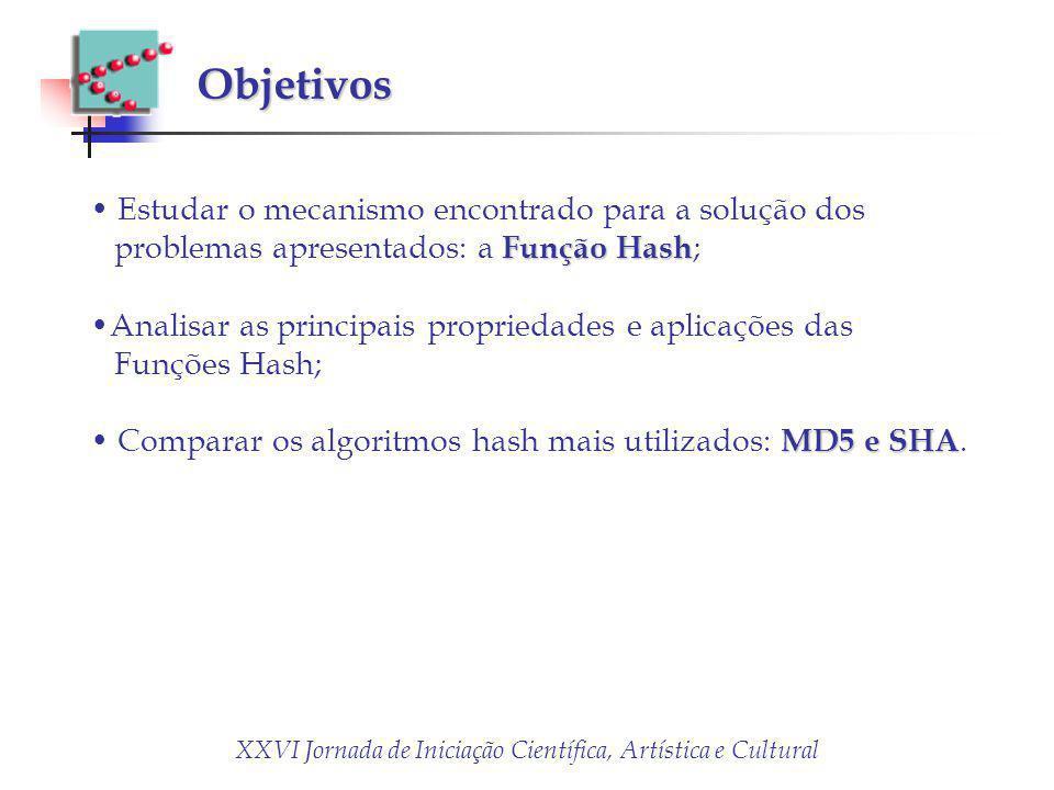 XXVI Jornada de Iniciação Científica, Artística e Cultural Função Hash Origem: Definição: Surgiu na Ciência da Computação; Função que comprime uma string de tamanho arbitrário em uma de tamanho fixo; Função Hash Uma Função Hash é uma função h : {0,1}* {0,1} n, para algum n 1 valor hash ou resumo da mensagem Também chamada de Função de Espalhamento.