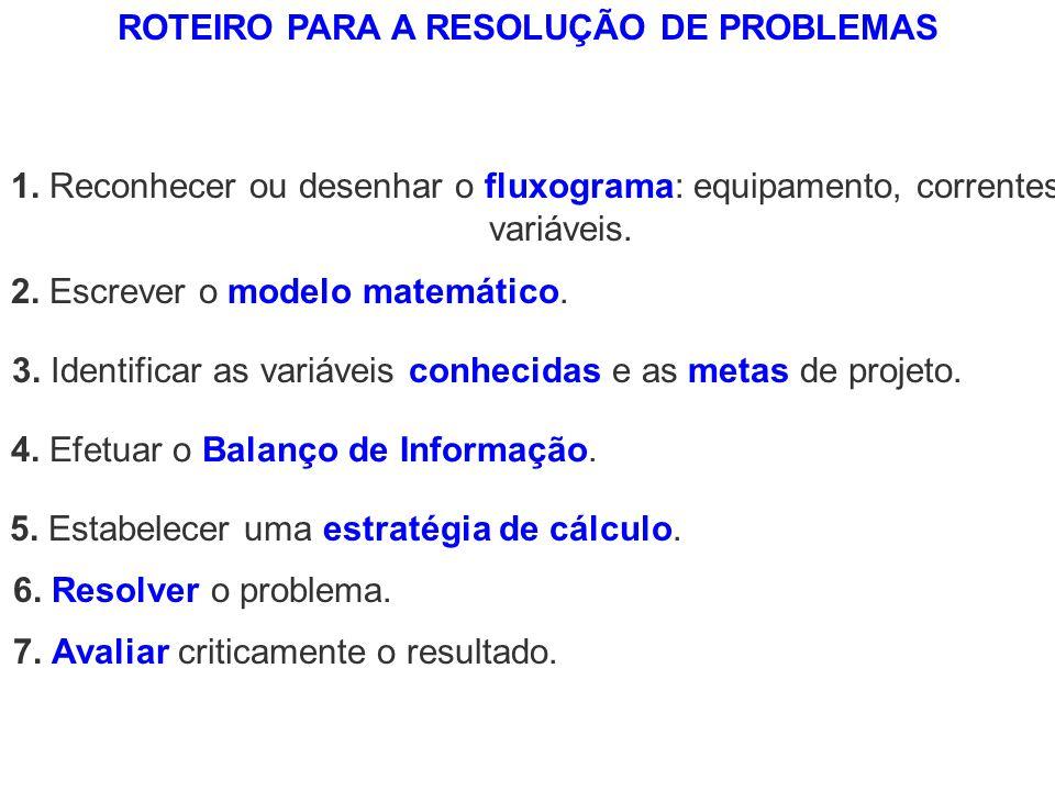 ROTEIRO PARA A RESOLUÇÃO DE PROBLEMAS 2. Escrever o modelo matemático. 1. Reconhecer ou desenhar o fluxograma: equipamento, correntes, variáveis. 7. A