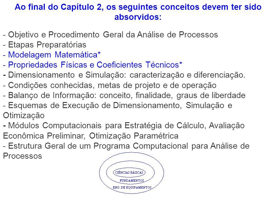 - Objetivo e Procedimento Geral da Análise de Processos - Etapas Preparatórias - Modelagem Matemática* - Propriedades Físicas e Coeficientes Técnicos*