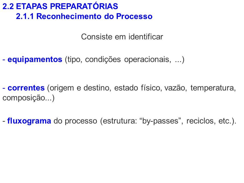 2.2 ETAPAS PREPARATÓRIAS 2.1.1 Reconhecimento do Processo - equipamentos (tipo, condições operacionais,...) - correntes (origem e destino, estado físi