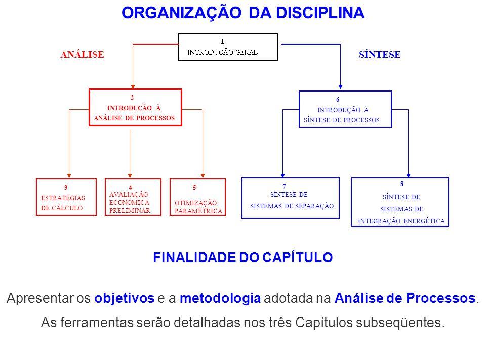 ROTEIRO PARA A RESOLUÇÃO DE PROBLEMAS 2.Escrever o modelo matemático.