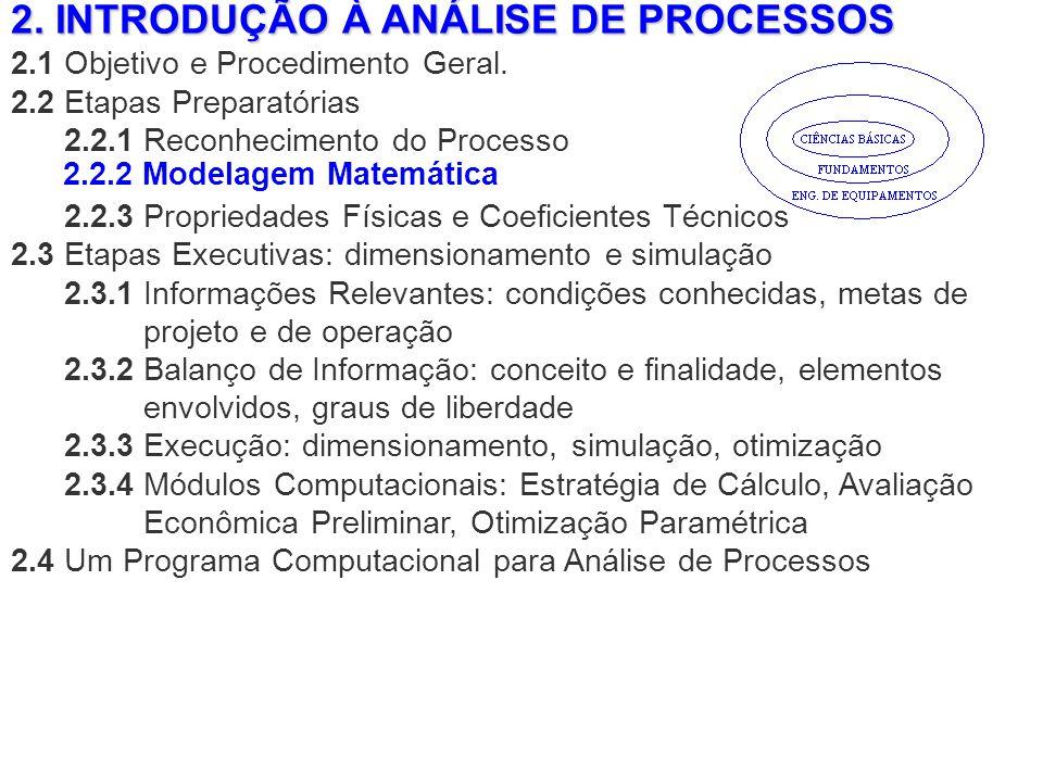 2. INTRODUÇÃO À ANÁLISE DE PROCESSOS 2.1 Objetivo e Procedimento Geral. 2.2 Etapas Preparatórias 2.2.1 Reconhecimento do Processo 2.2.3 Propriedades F