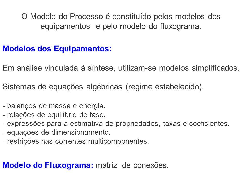 O Modelo do Processo é constituído pelos modelos dos equipamentos e pelo modelo do fluxograma. Modelo do Fluxograma: matriz de conexões. Sistemas de e
