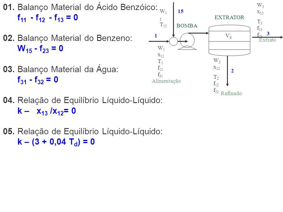 01. Balanço Material do Ácido Benzóico: f 11 - f 12 - f 13 = 0 02. Balanço Material do Benzeno: W 15 - f 23 = 0 03. Balanço Material da Água: f 31 - f