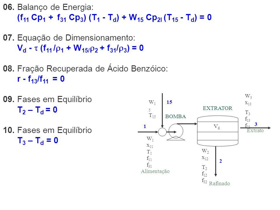 06. Balanço de Energia: (f 11 Cp 1 + f 31 Cp 3 ) (T 1 - T d ) + W 15 Cp 2l (T 15 - T d ) = 0 07. Equação de Dimensionamento: V d - (f 11 / 1 + W 15/ 2
