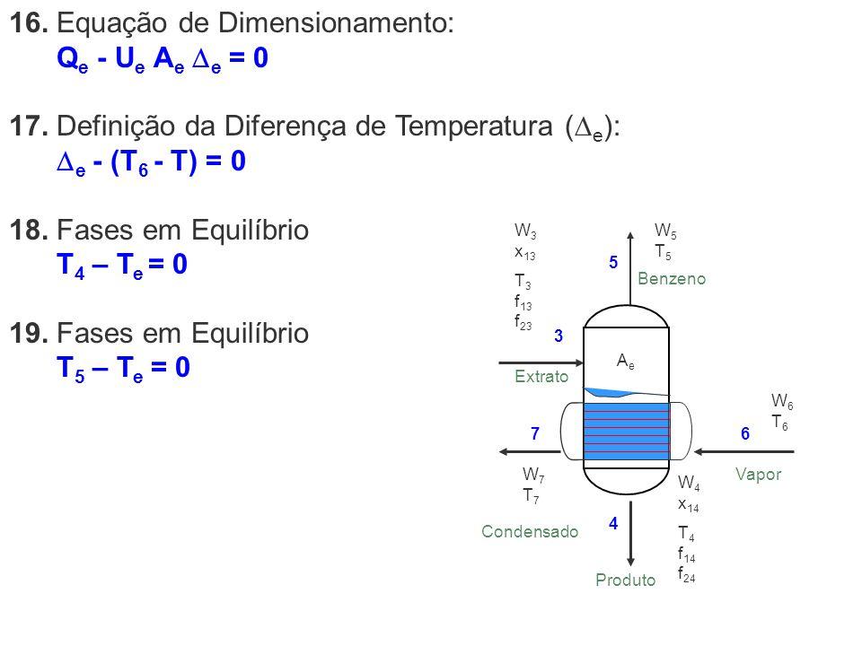 16. Equação de Dimensionamento: Q e - U e A e e = 0 17. Definição da Diferença de Temperatura ( e ): e - (T 6 - T) = 0 18. Fases em Equilíbrio T 4 – T
