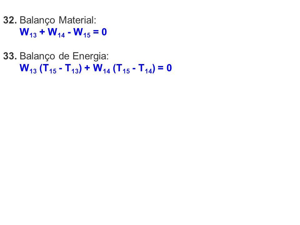 32. Balanço Material: W 13 + W 14 - W 15 = 0 33. Balanço de Energia: W 13 (T 15 - T 13 ) + W 14 (T 15 - T 14 ) = 0
