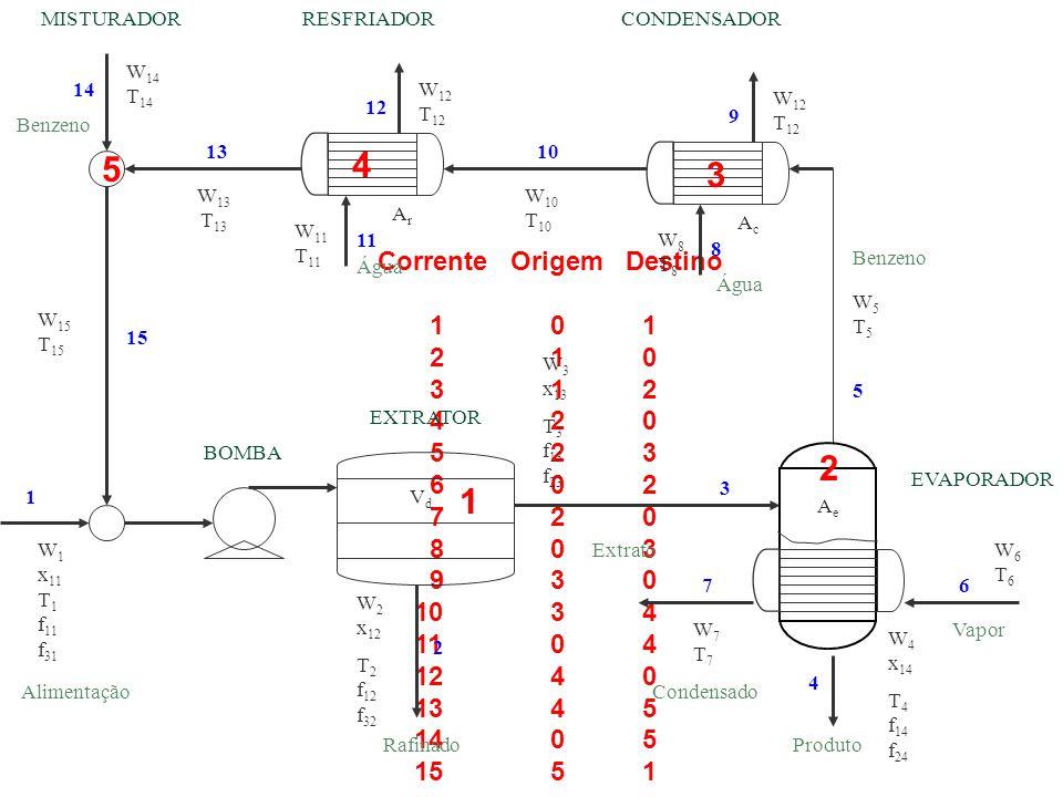 Corrente Origem Destino 1 0 1 2 1 0 3 1 2 4 2 0 5 2 3 6 0 2 7 2 0 8 0 3 9 3 0 10 3 4 11 0 4 12 4 0 13 4 5 14 0 5 15 5 1 W6T6W6T6 W 10 T 10 W 15 T 15 W