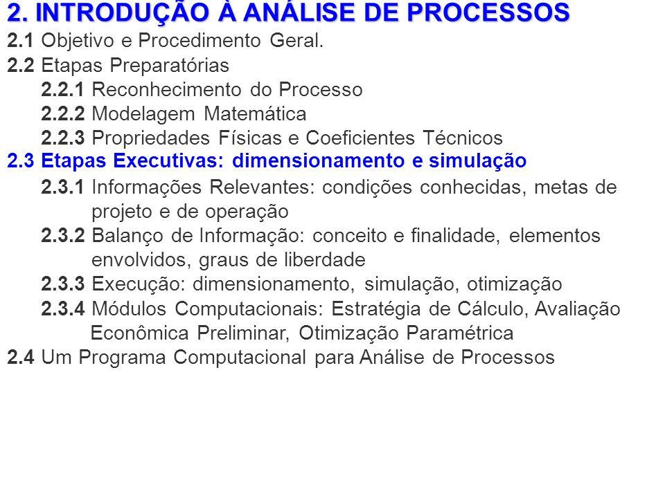 2. INTRODUÇÃO À ANÁLISE DE PROCESSOS 2.1 Objetivo e Procedimento Geral. 2.2 Etapas Preparatórias 2.2.1 Reconhecimento do Processo 2.2.2 Modelagem Mate