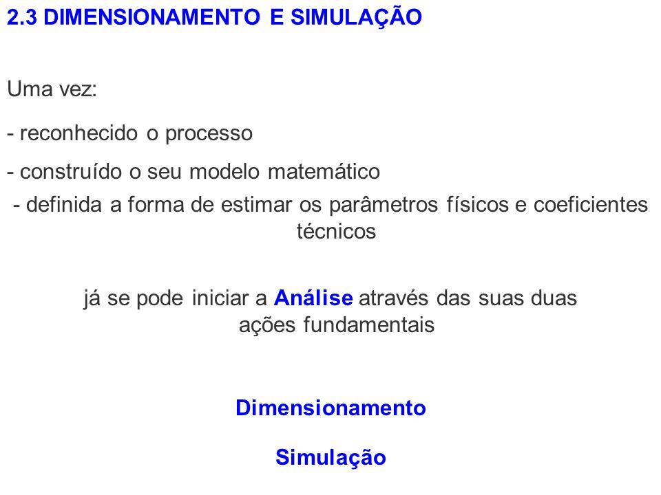 2.3 DIMENSIONAMENTO E SIMULAÇÃO Uma vez: Dimensionamento Simulação - reconhecido o processo - construído o seu modelo matemático - definida a forma de