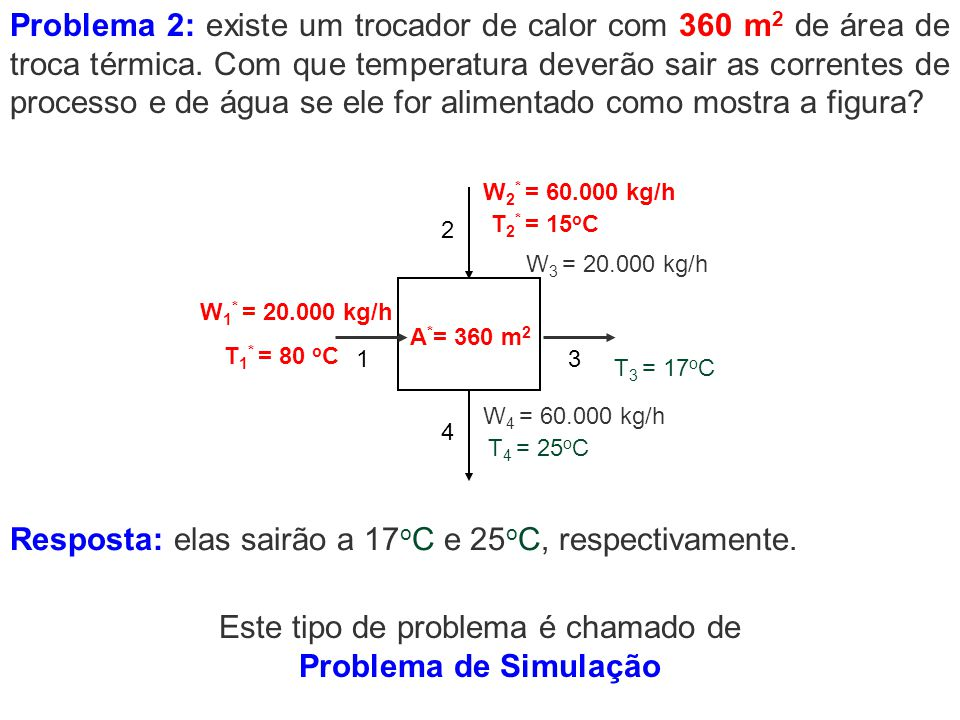 W 1 * = 20.000 kg/h T 3 = 17 o C T 4 = 25 o C W 3 = 20.000 kg/h 13 2 4 T 1 * = 80 o C W 2 * = 60.000 kg/h T 2 * = 15 o C W 4 = 60.000 kg/h A * = 360 m