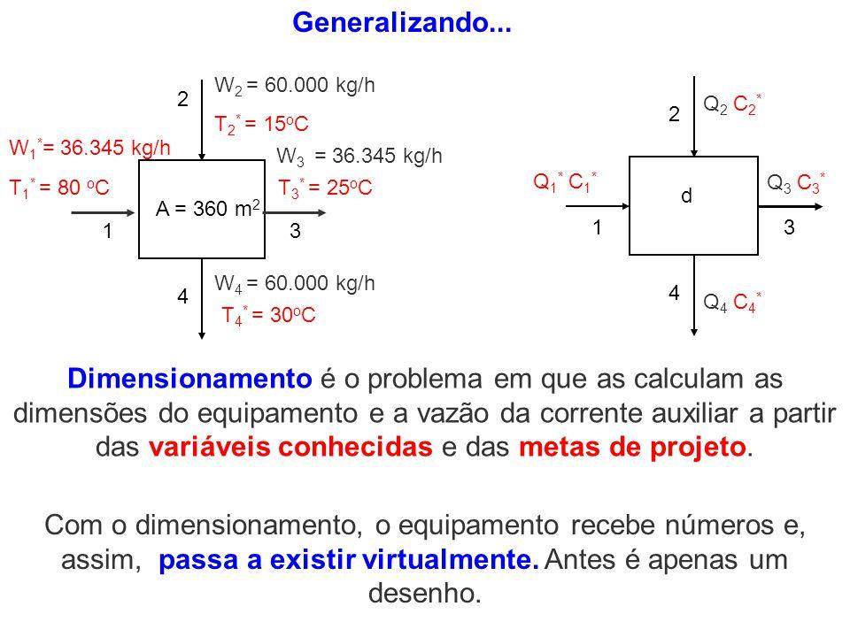 Com o dimensionamento, o equipamento recebe números e, assim, passa a existir virtualmente. Antes é apenas um desenho. Dimensionamento é o problema em