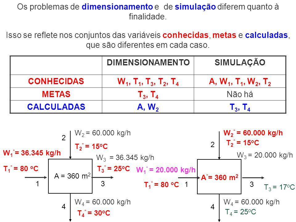 Os problemas de dimensionamento e de simulação diferem quanto à finalidade. Isso se reflete nos conjuntos das variáveis conhecidas, metas e calculadas