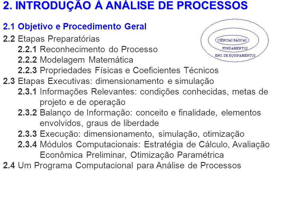 2. INTRODUÇÃO À ANÁLISE DE PROCESSOS 2.2 Etapas Preparatórias 2.2.1 Reconhecimento do Processo 2.2.2 Modelagem Matemática 2.2.3 Propriedades Físicas e
