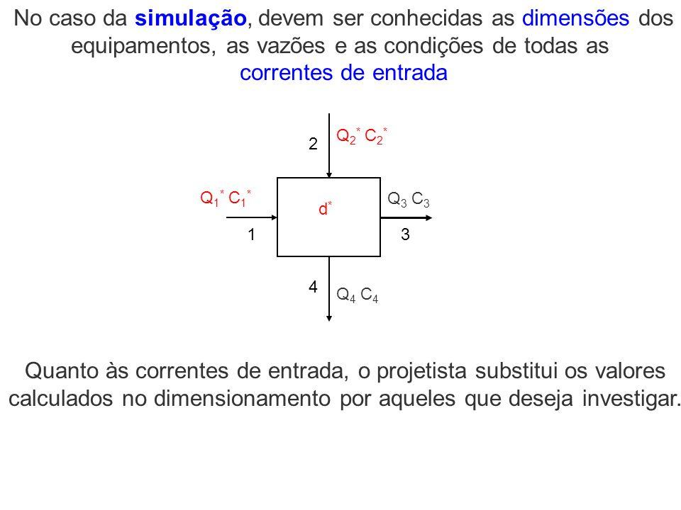 No caso da simulação, devem ser conhecidas as dimensões dos equipamentos, as vazões e as condições de todas as correntes de entrada Quanto às corrente