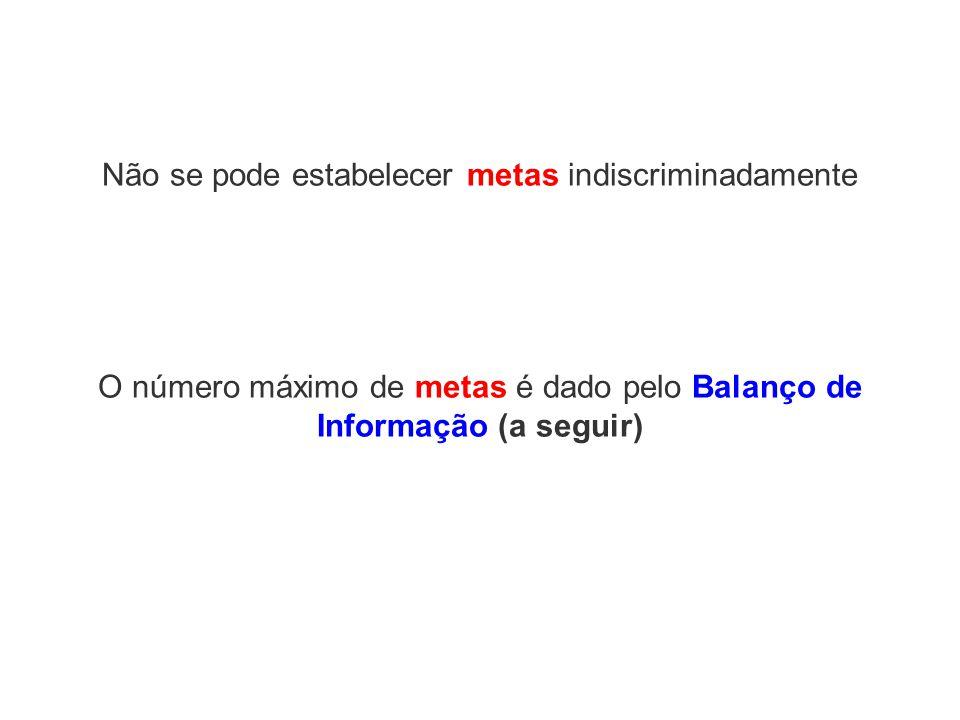 O número máximo de metas é dado pelo Balanço de Informação (a seguir) Não se pode estabelecer metas indiscriminadamente