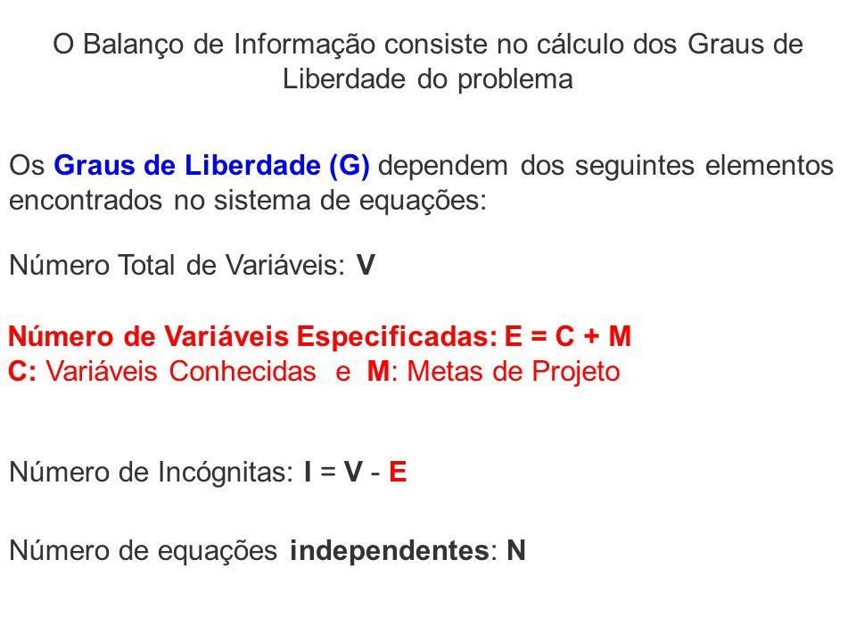 Número de Incógnitas: I = V - E Número de equações independentes: N Número Total de Variáveis: V Número de Variáveis Especificadas: E = C + M C: Variá