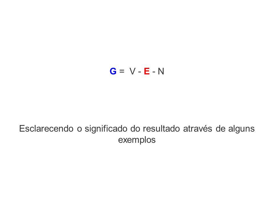 Esclarecendo o significado do resultado através de alguns exemplos G = V - E - N