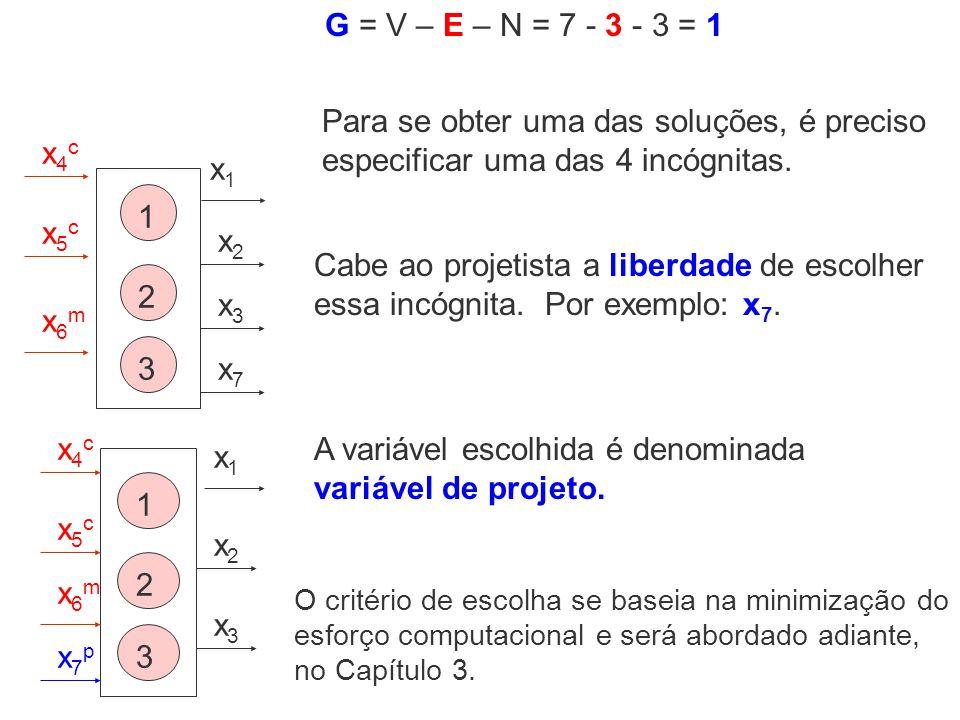 x1x1 x2x2 x3x3 x4cx4c x5cx5c x6mx6m x7x7 1 2 3 x4cx4c x5cx5c x1x1 x2x2 x3x3 x6mx6m x7px7p 1 2 3 Para se obter uma das soluções, é preciso especificar