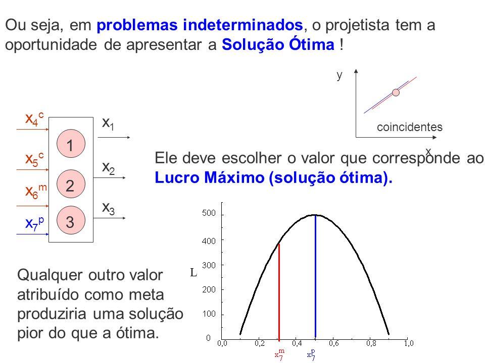 x1x1 x2x2 x3x3 x4cx4c x5cx5c x6mx6m x7px7p 1 2 3 Qualquer outro valor atribuído como meta produziria uma solução pior do que a ótima. Ele deve escolhe