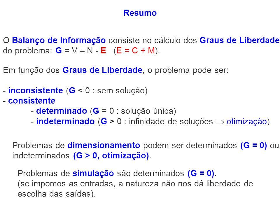 Resumo O Balanço de Informação consiste no cálculo dos Graus de Liberdade do problema: G = V – N - E (E = C + M). Em função dos Graus de Liberdade, o