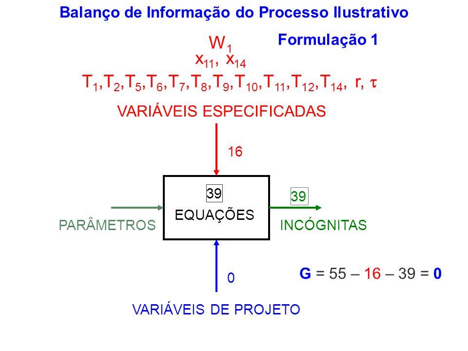 16 0 VARIÁVEIS DE PROJETO EQUAÇÕES PARÂMETROS 39 INCÓGNITAS VARIÁVEIS ESPECIFICADAS W1W1 x 11, x 14 T 1,T 2,T 5,T 6,T 7,T 8,T 9,T 10,T 11,T 12,T 14, r
