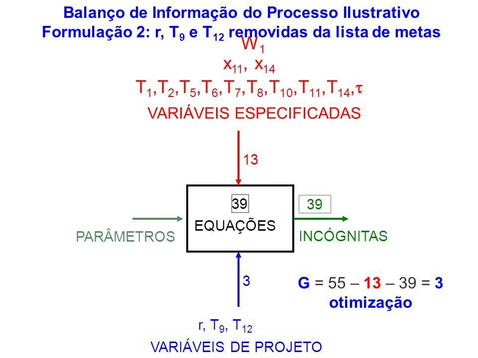 Balanço de Informação do Processo Ilustrativo Formulação 2: r, T 9 e T 12 removidas da lista de metas VARIÁVEIS DE PROJETO EQUAÇÕES 13 3 PARÂMETROS 39