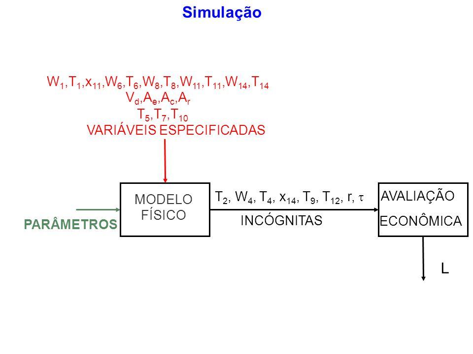 Simulação VARIÁVEIS ESPECIFICADAS INCÓGNITAS PARÂMETROS L AVALIAÇÃO ECONÔMICA V d,A e,A c,A r W 1,T 1,x 11,W 6,T 6,W 8,T 8,W 11,T 11,W 14,T 14 T 5,T 7