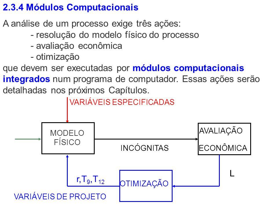 2.3.4 Módulos Computacionais A análise de um processo exige três ações: - resolução do modelo físico do processo - avaliação econômica - otimização qu