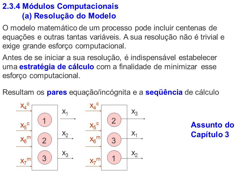 2.3.4 Módulos Computacionais (a) Resolução do Modelo x1x1 x2x2 x3x3 x4cx4c x5cx5c x6mx6m x7mx7m 1 2 3 O modelo matemático de um processo pode incluir