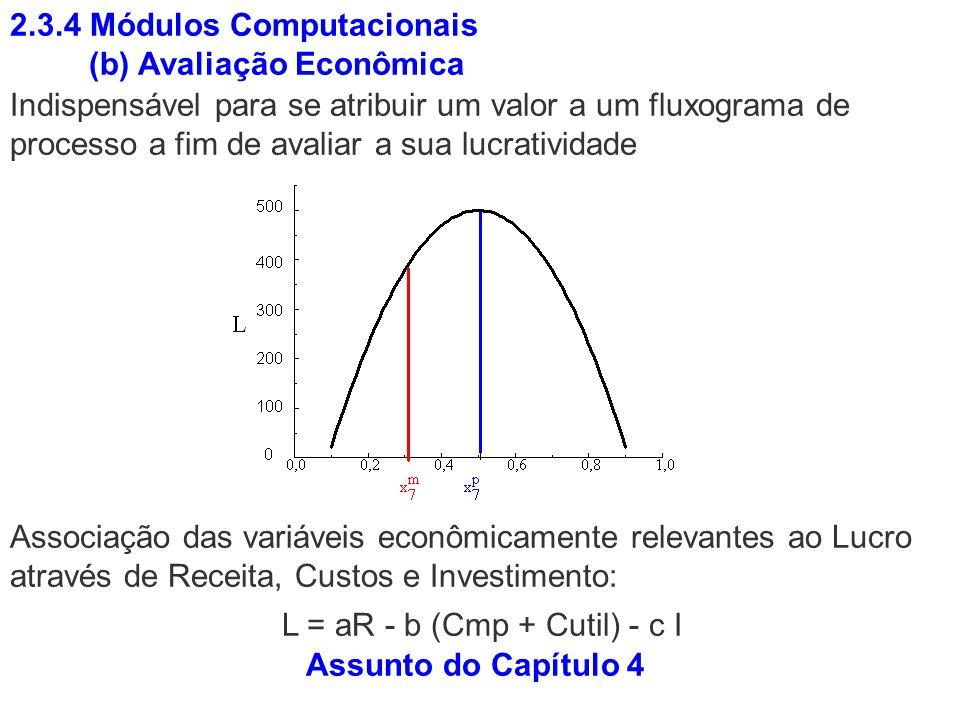 2.3.4 Módulos Computacionais (b) Avaliação Econômica Indispensável para se atribuir um valor a um fluxograma de processo a fim de avaliar a sua lucrat