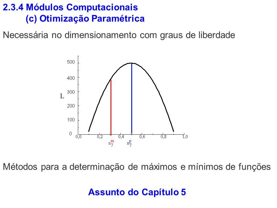 2.3.4 Módulos Computacionais (c) Otimização Paramétrica Necessária no dimensionamento com graus de liberdade Assunto do Capítulo 5 Métodos para a dete