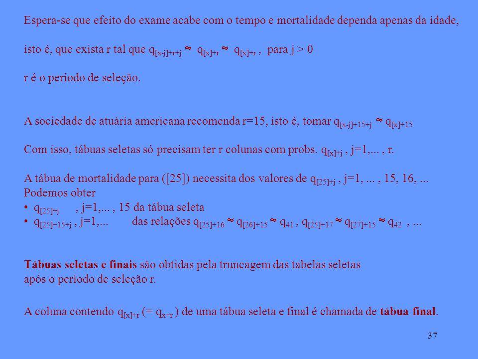37 Espera-se que efeito do exame acabe com o tempo e mortalidade dependa apenas da idade, isto é, que exista r tal que q [x-j]+r+j q [x]+r q [x]+r, para j > 0 r é o período de seleção.