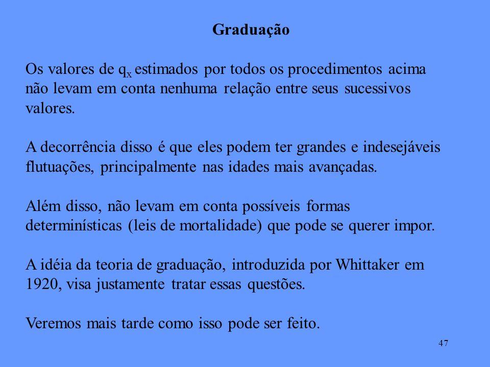 47 Graduação Os valores de q x estimados por todos os procedimentos acima não levam em conta nenhuma relação entre seus sucessivos valores.
