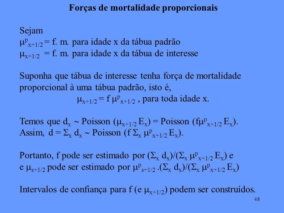 48 Forças de mortalidade proporcionais Sejam p x+1/2 = f.