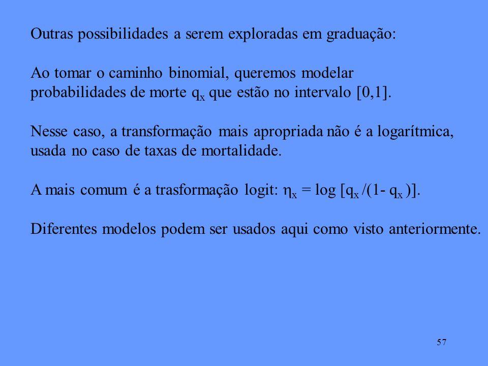 57 Outras possibilidades a serem exploradas em graduação: Ao tomar o caminho binomial, queremos modelar probabilidades de morte q x que estão no intervalo [0,1].