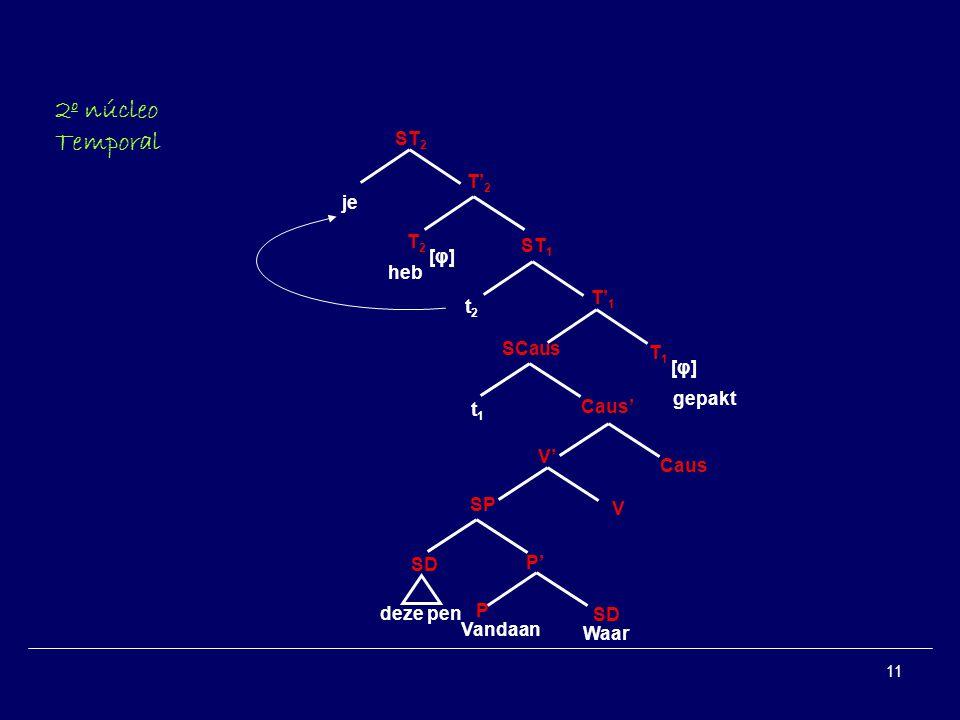 11 je [φ][φ] ST 2 T2T2 T2T2 heb T1T1 T1T1 ST 1 [φ][φ] gepakt Caus SCaus P SD P SP V V Vandaan Waar deze pen t1t1 t2t2 2º núcleo Temporal