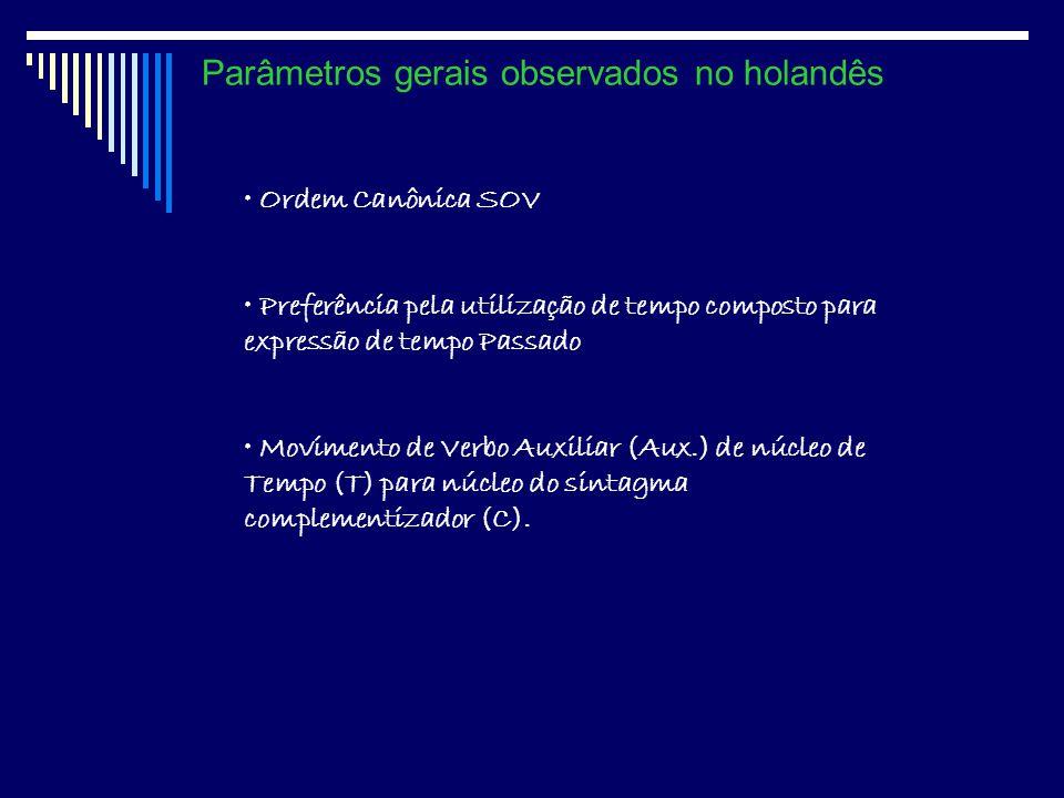 2 Parâmetros gerais observados no holandês Ordem Canônica SOV Preferência pela utilização de tempo composto para expressão de tempo Passado Movimento de Verbo Auxiliar (Aux.) de núcleo de Tempo (T) para núcleo do sintagma complementizador (C).