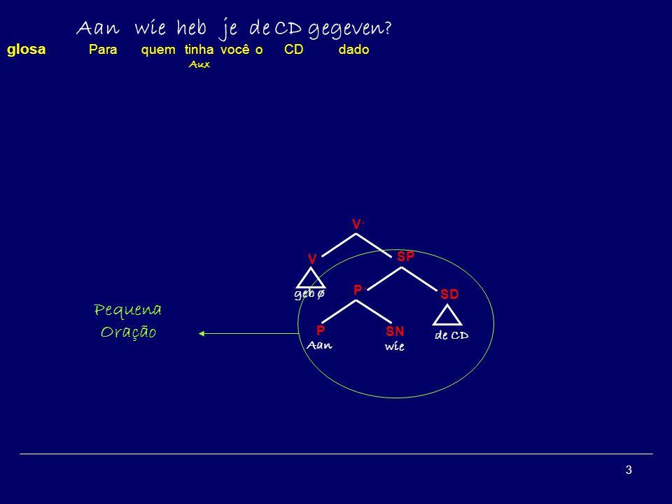 14 Ciclo 1 SP v SD P P Caus aan v wie wat je SCaus geleen T1T1 -t T 1 ST 1 1º núcleo Temporal [φ][φ] t1t1